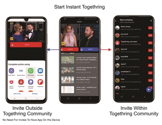 Indian Communication Super App – Far and Beyond the Existing World Majors